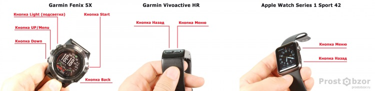 Кнопки управления Garmin Fenix 5X, Vivoactive HR, Apple Smart Watch Series 1