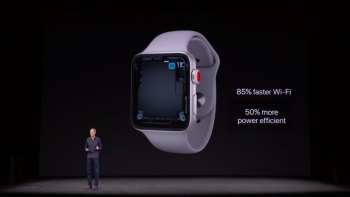 Быстрый WiFi - Презентация новой модели часов Apple Smart Watch Series 3
