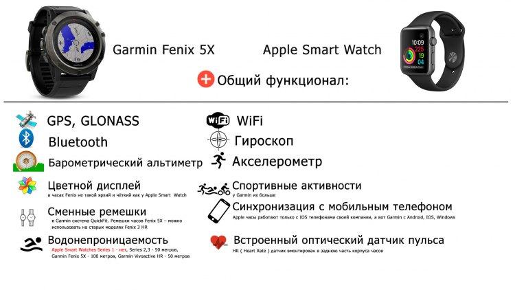 Что общего в функционале часов Garmin , Apple