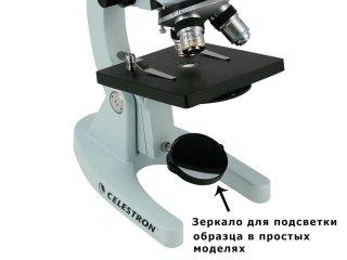 Пример микроскопов с оптическим зеркалом для подсветки