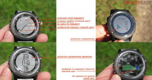 Основные элементы навигации в часах Garmin Fenix 3 HR