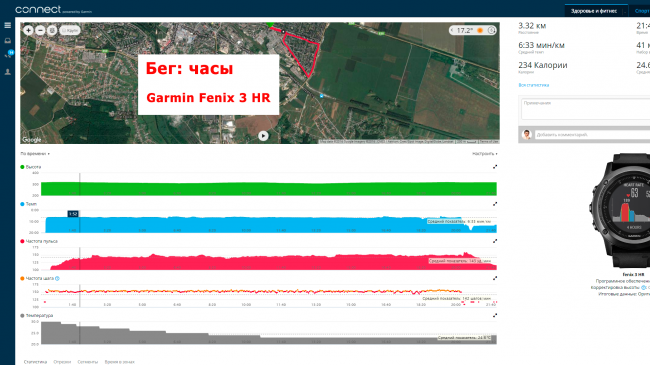 Показания пробежки в Garmin Connect с часах Garmin Fenix 3 HR