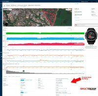 Поля данных пробежки с часами Garmin Fenix 3 HR и пульсометр Garmin HRM-RUN - статистика по бегу