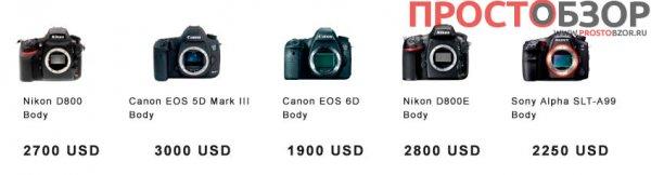 Сравнительные цены полнокадровых зеркальных камер