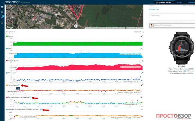 Данные пробежки с внешним пульсометром Garmin HRM-RUN