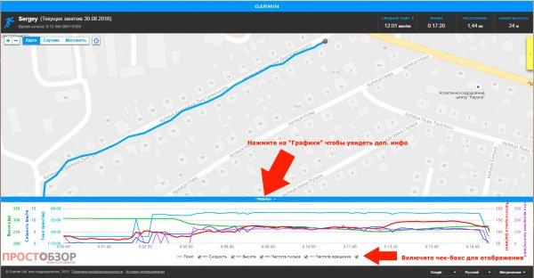 Управление графиками в Live Track