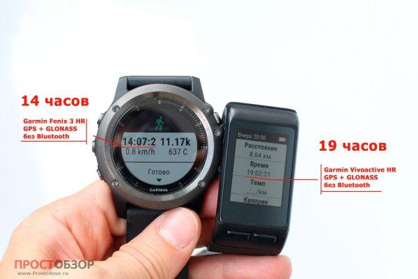 Емкость батареи часов Garmin Fenix 3 HR - Vivoactive HR