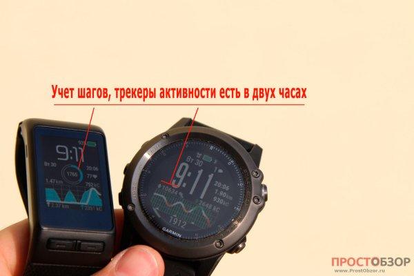 Учет активности, трекеры активности в часах  Garmin Fenix 3 HR, Vivoactive HR
