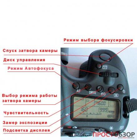Расшифровка основных кнопок управления для Canon EOS 70D