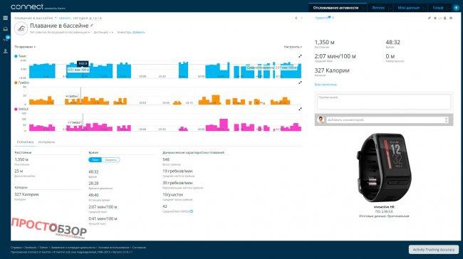 Garmin Vivoactive HR - результаты плавания в бассейне