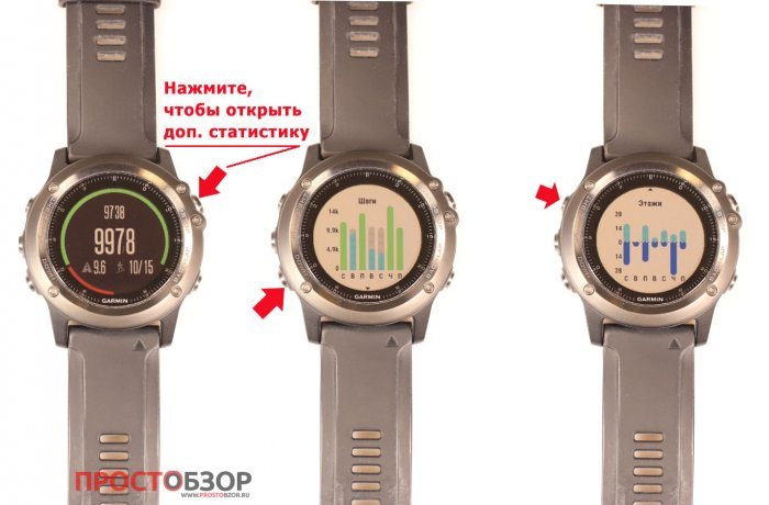 Дополнительные кнопки трекера активности в часах Garmin Fenix 3 HR