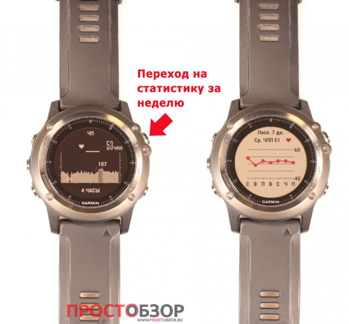 Кнопки вызова пульса за неделю в часах Garmin Fenix 3 HR