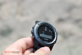 Стекло часов Garmin Fenix 3 HR