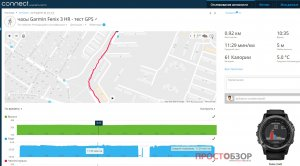 GPS + GLONASS трек для часов Garmin Fenix 3 HR