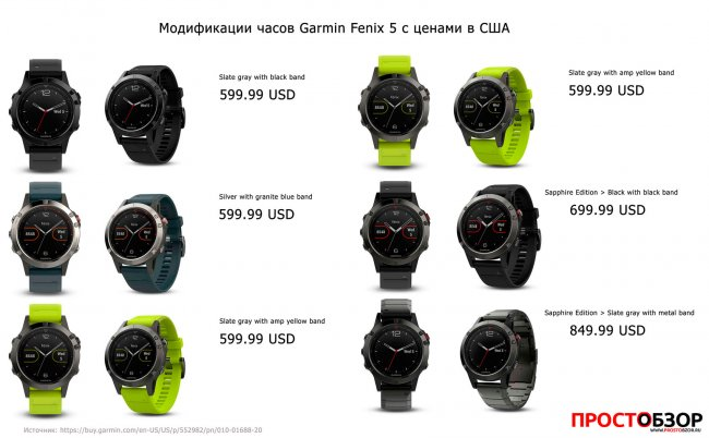 Цены на часы и типы моделей Garmin Fenix 5