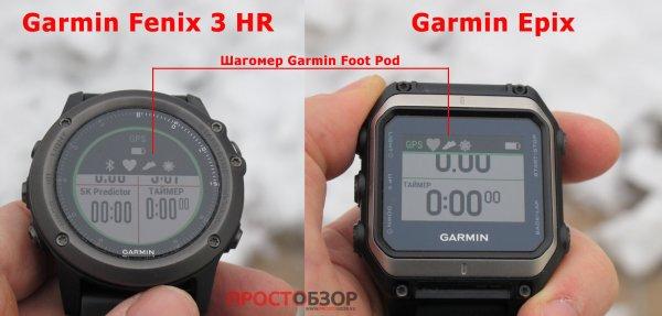 Сравнение режимов записи шагомер и GPS