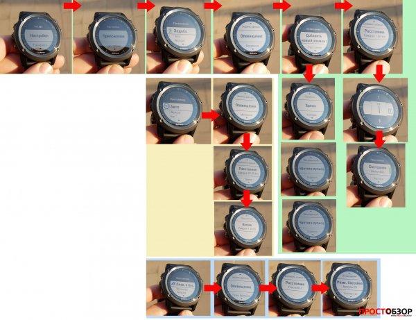 Список настроек оповещений для часов Garmin Fenix 3HR по приложениям