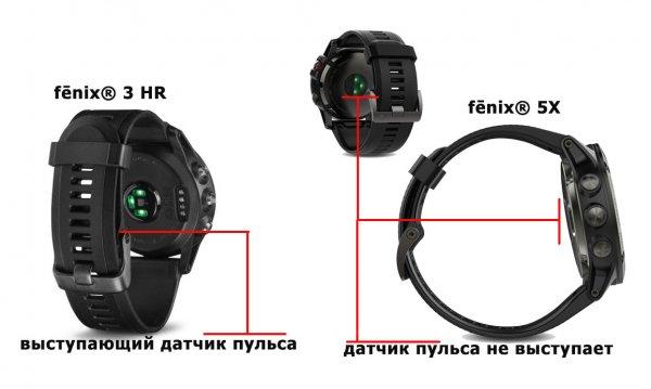 Как отличить Garmin Fenix 3 HR от Fenix 5 X по датчику пульса