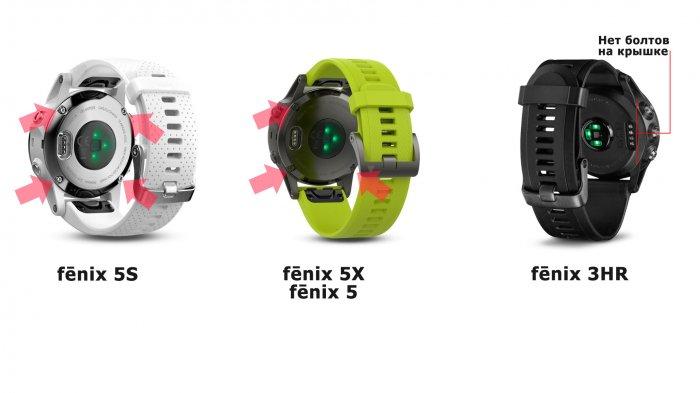 f5s-f5x-f3hr-screws-back