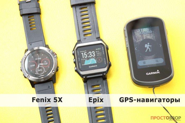 Устройства Garmin совместимые с картами: Fenix 5X, Epix, eTrex Touch 35