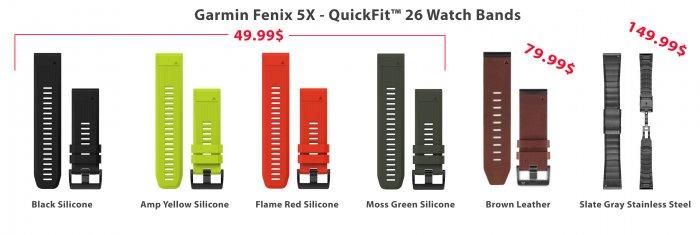 Номенклатура ремешков и браслетов системы QuickFit для часов Garmin Fenix 5X