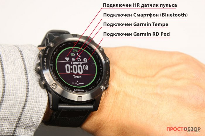 Статусы подключеня датчиков в часах Garmin Fenix 5X