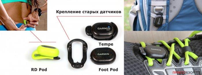 Способы крепления датчиков Pod от Garmin