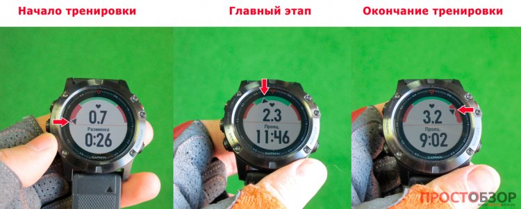 Индикатор тренировки по этапах в часах Garmin Fenix 5 X