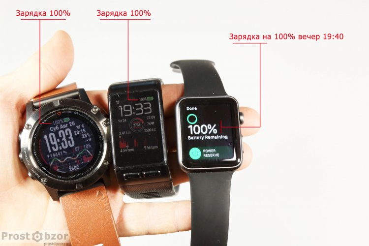 Тест аккумулятора - 100% зарядки для часов Garmin Fenix 5X, Vivoactive HR, Apple Smart Watch Series 1