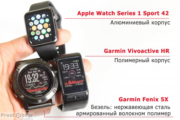Корпуса Garmin Fenix 5X, Vivoactive HR, Apple Smart Watch Series 1