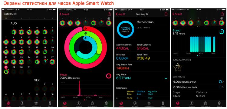 Экраны активности в телефоне Apple