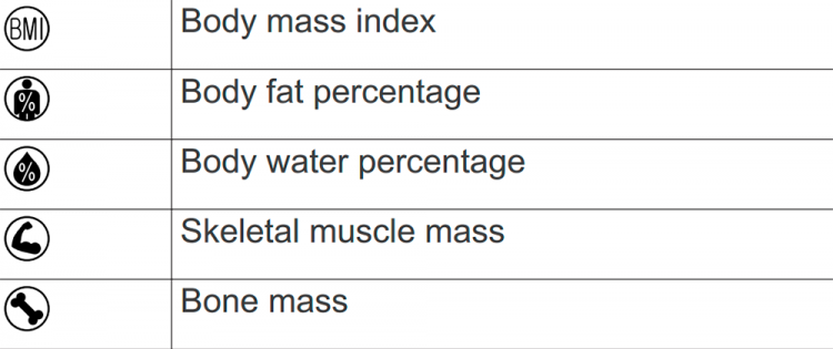 Список измеряемых величин весов Garmin Index Scale