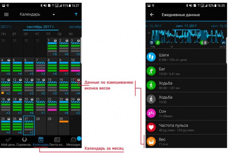Данные по весу в разделе Календарь - Garmin Connect Mobile