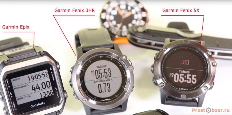 Тест аккумуляторов часов Garmin Fenix 5x, 3HR, Epix для GPS