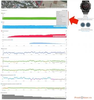 6 беговых метрик для часов Garmin Fenix 5X - HRM-RUN