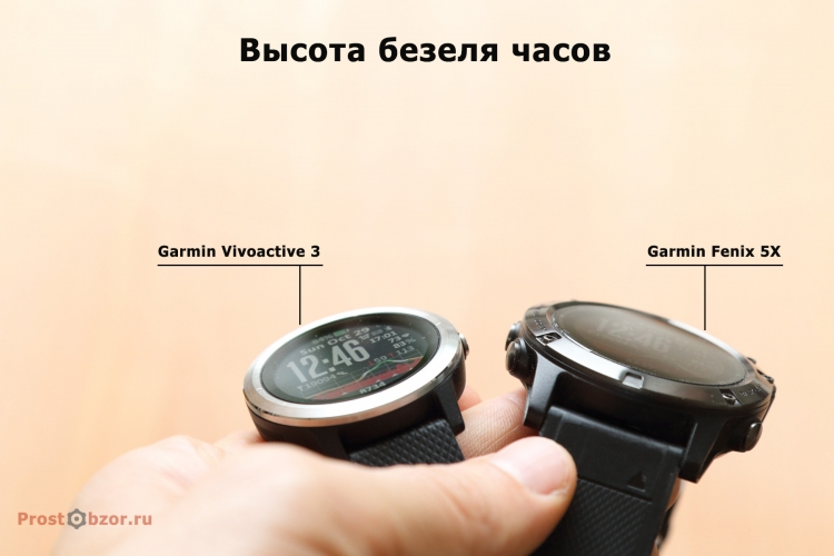 Защитный безель часов Garmin Vivoactive3, Fenix 5X