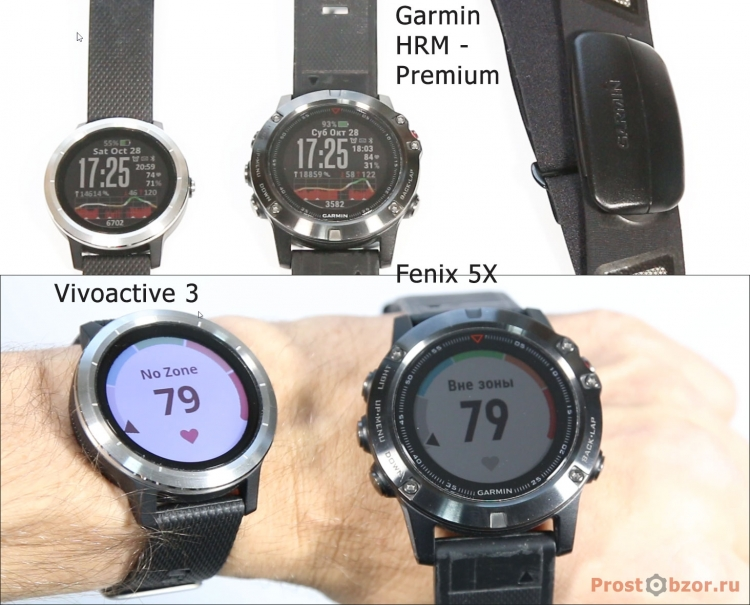 Тест датчика пульса HR через HRM-Premium - Garmin Vivoactve 3 vs Fenix 5X
