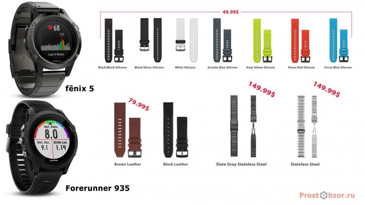 Виды ремешков и браслетов для часов Garmin Forerunner 935 и Garmin Fenix 5