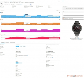 garmin-hrm-tri-swimming-graph-test