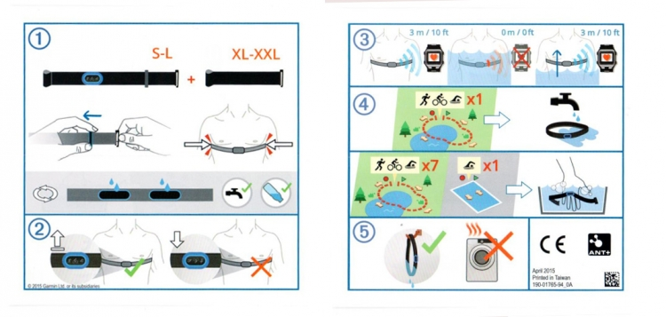 Краткая инструкция по работе с пульсометром Garmin HRM-Tri