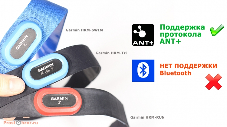 Поддержка протоколов ANT+ для пульсометров HRM-Tri, RUN, SWIM