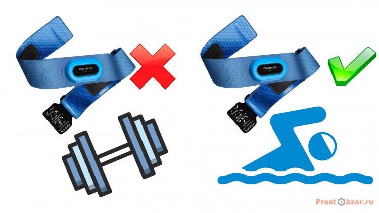 Как будет работать пульсометр HRM-SWIM в спортзале