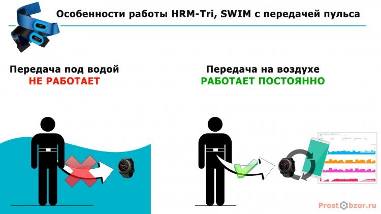 Передача данных по пульсу под водой ремнями HRM-Tri, SWIM