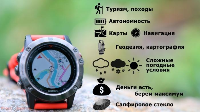 Почему лучше купить часы Garmin Fenix 5X?