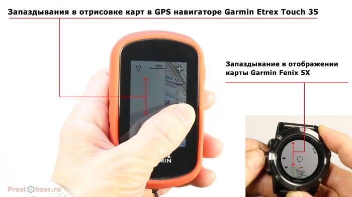 Запаздывания в отображении карт в GPS навигаторах и часах Garmin