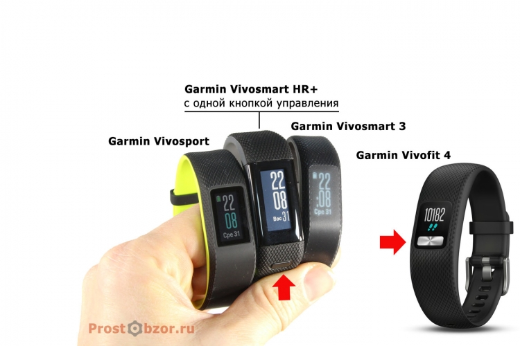 Кнопка управления меню на фитнес-трекерах