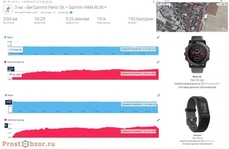 Сравнение пульса при беге - Fenix 5X - vs - Vivosport