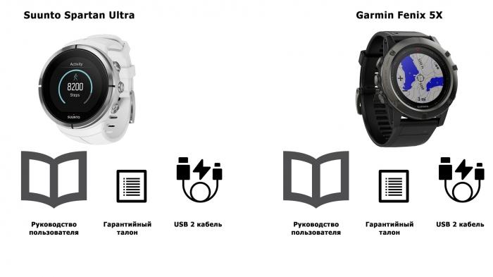 Комплектация часов Suunto Spartan Ultra и Garmin Fenix 5X
