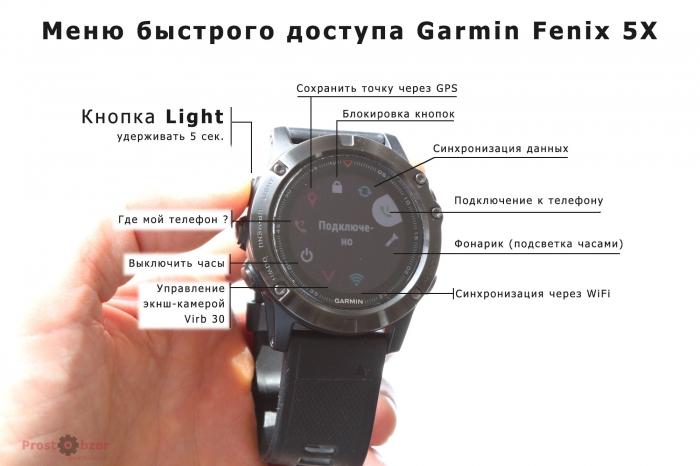 Меню быстрого доступа к часам Garmin Fenix 5X