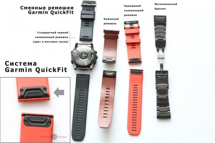 Система крепления ремешков Garmin QuickFit